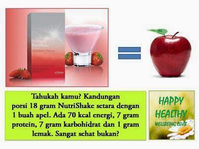 kandungan nutrishake